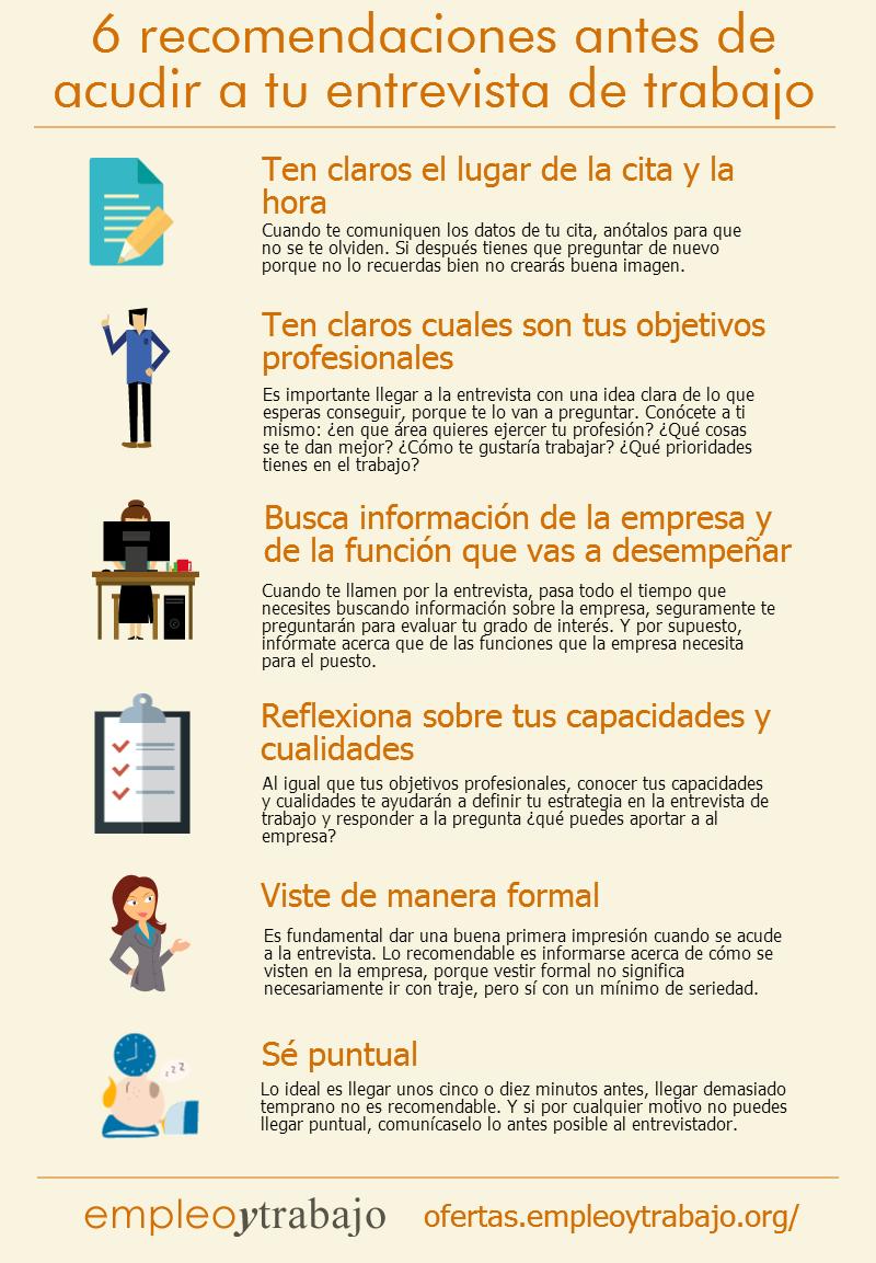 Entrevista de trabajo – Empleo y Trabajo