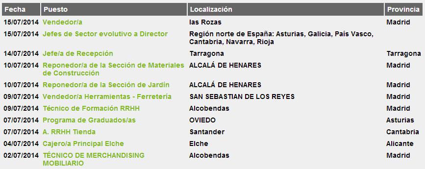 M s de 50 ofertas de empleo disponibles en leroy merlin - Ofertas leroy merlin valencia ...