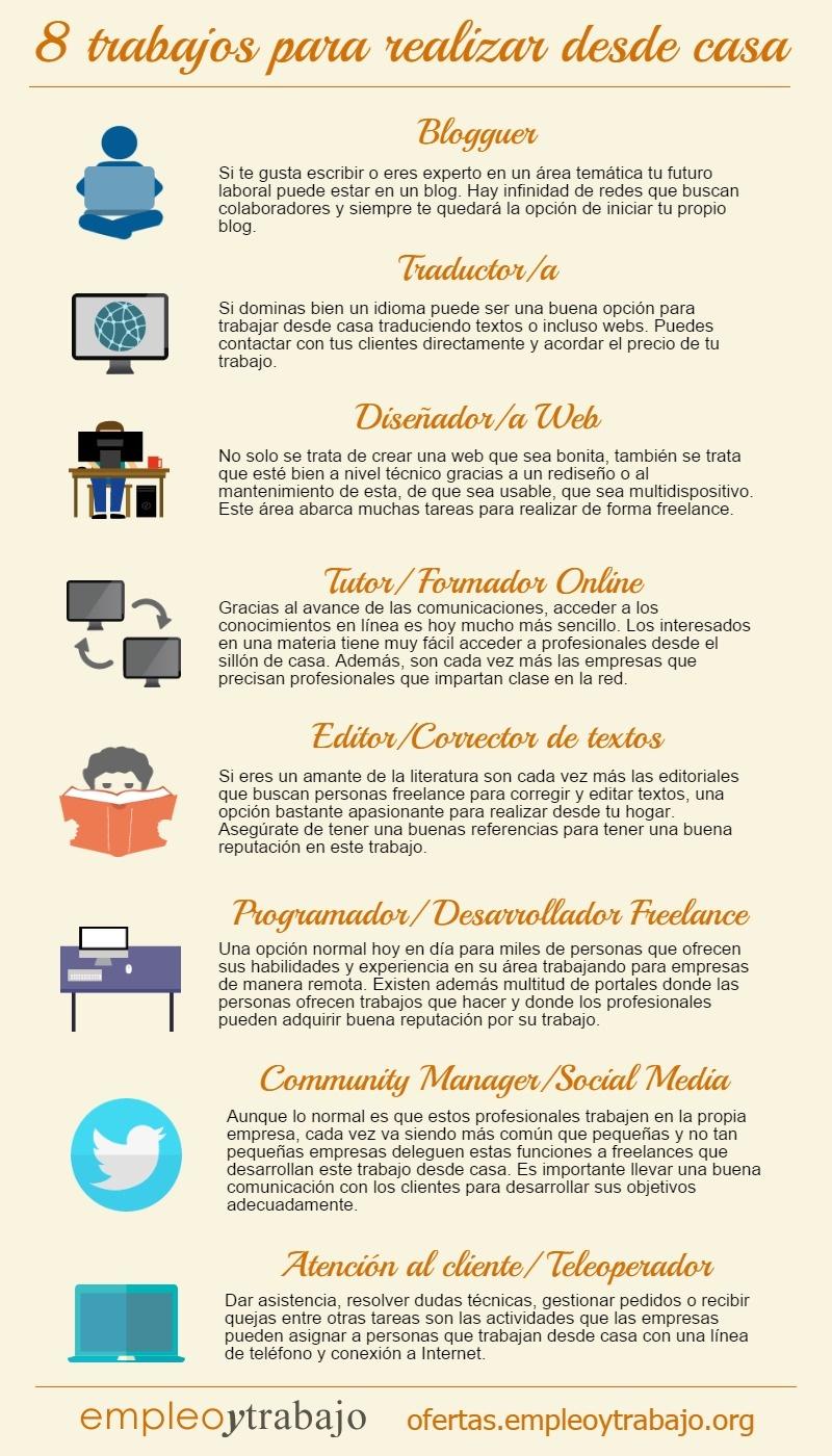 8-trabajos-que-puedes-realizar-desde-casa-infografia